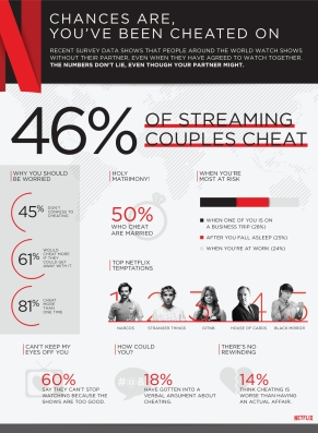 netflix_cheating_global_infographic