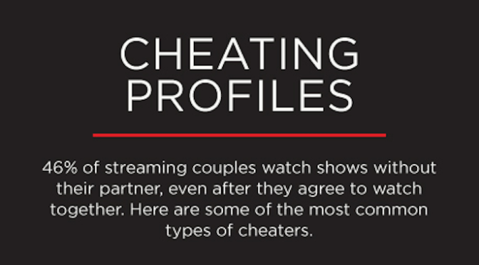 Do You Cheat With Netflix?